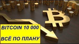 Прогноз курса криптовалют BTC, ETH, LTC 15.07.2019