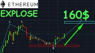 ETHEREUM 160$ HAUSSE MINIMUM !? ETH analyse technique crypto monnaie bitcoin
