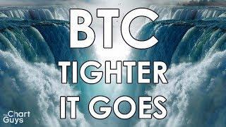 Bitcoin Ethereum Litecoin Ripple Binance Technical Analysis Chart 5/23/2019 by ChartGuys.com