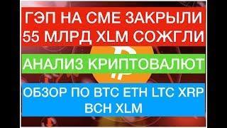 Прогноз по Биткоин, BTC, ETH, LTC, XRP, BCH, XLM на сегодня! Закрыли ГЭП на СМЕ!! Что теперь будет?
