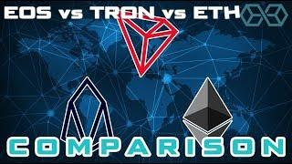 Ethereum [ETH] vs Tron [TRX] Price Analysis