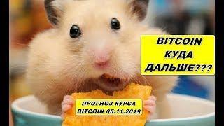 Прогноз курса биткоин (btc, bitcoin) 05.11.2019