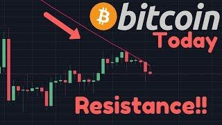 The Bitcoin DUMP? | 20-Weekly MA Is BIG Resistance! | Rising Wedge Or Channel?