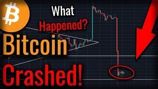 Bitcoin Crashed Below Critical Support!