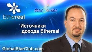 Источники дохода Ethereal
