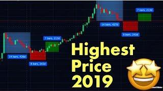 BITCOIN HIGHEST PRICE IN 2019 (btc crypto analysis today live market price 2019 crash news)