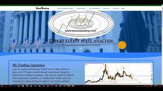 Elliott Wave Analysis of Bitcoin, Ethereum, Litecoin and others