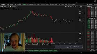 The Best Case Scenario for Bitcoin