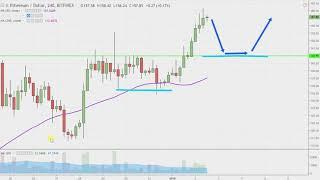 Ethereum Chart Technical Analysis for 01-02-19