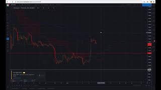 تحليل العملات الرقمية : Ethereum Price To 132