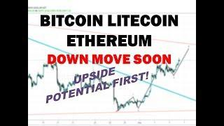 Bitcoin Litecoin Ethereum Market Update - MORE DOWNSIDE TO COME!?