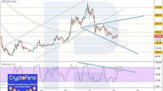 Анализ цен криптовалют: риски снижения рынка возрастают