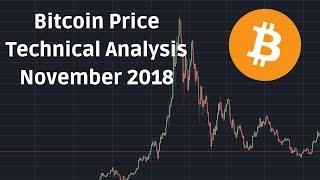 Bitcoin Price Technical Analysis November 2018