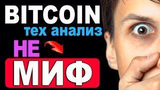 БИТКОИН - ТЕХ АНАЛИЗ И МАНИПУЛЯЦИИ! Обзор криптовалют, Биткоин прогноз и курс криптовалют!!