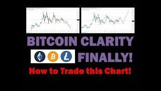 BITCOIN CHART REALLY GETTING CLEARER! Ethereum Litecoin TOO! Technical Analysis