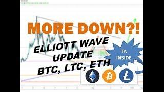 BItcoin Litecoin Ethereum Technical Analysis and Market Update - Watch for another move DOWN
