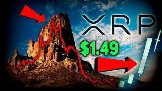 Ripple (XRP) Дикий Сигнал на Аномальный Рост! Вы Будете Жалеть о Продаже XRP в 2019 Прогноз