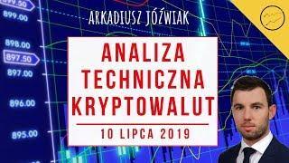 KOLEJNE WZROSTY BITCOINA, Co z ETHEREUM i LISK? + Wasze kryptowaluty | Analiza techniczna 10.07