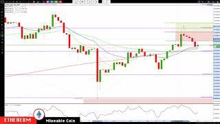 BITCOIN : ETHEREUM May-01 Update CryptoCurrency Technical Analysis Chart